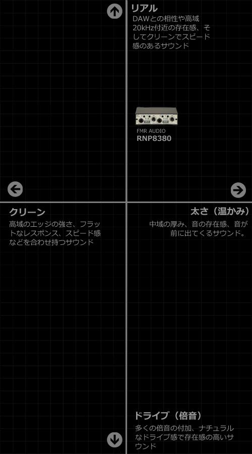 rnp8380_hyou01